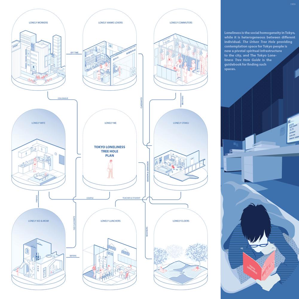 Sikora Wnętrza nagrodzone za projekt Mind Craft, który rozwiązuje problem samotności